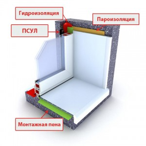 ustanovka_okon_plastik